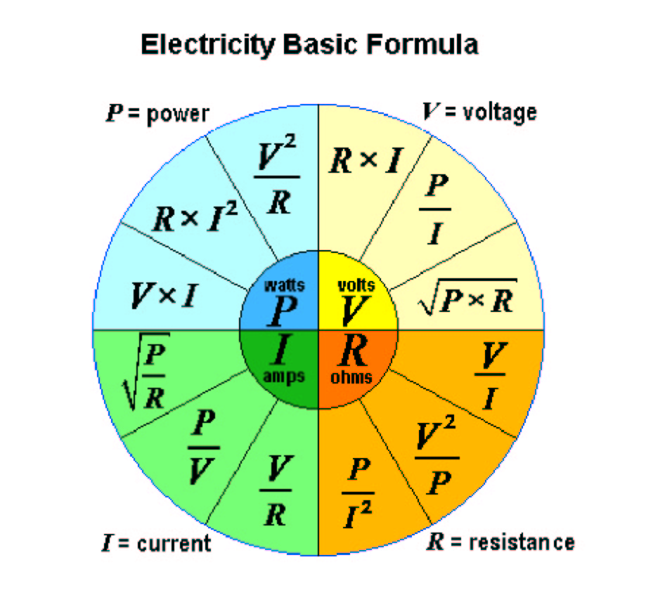 Whats The Difference Between Reactive Power Factor And Acdc Supply