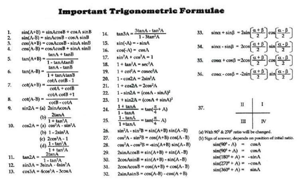 trigonometryformula.jpg